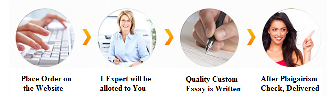 Exceptionnel Benefits Of Buying Custom Papers From Us